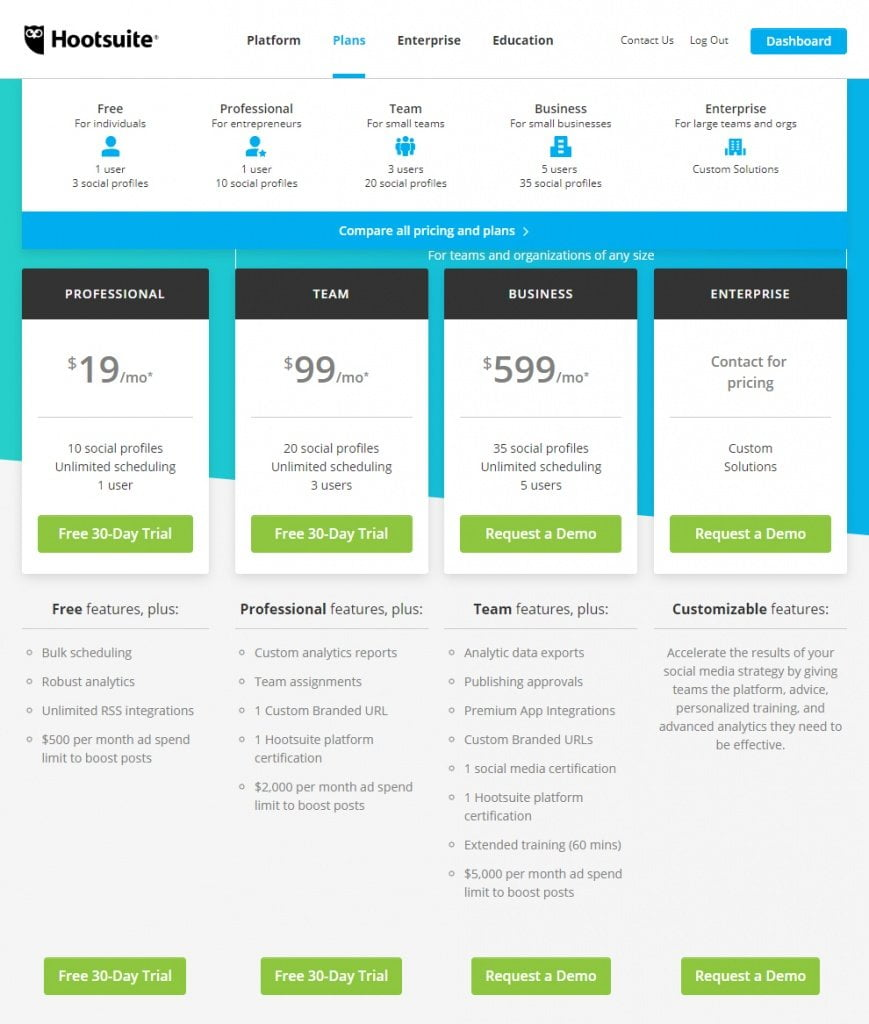 Hootsuite Pricing and Features